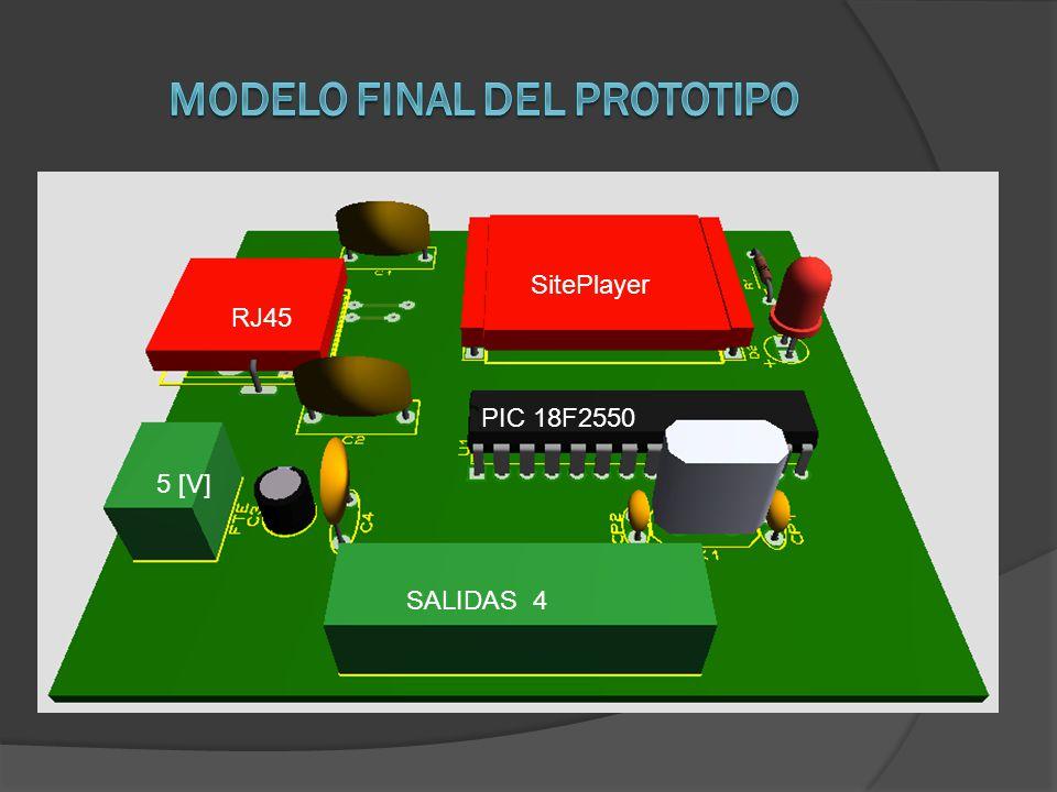 SitePlayer SALIDAS 4 5 [V] RJ45 PIC 18F2550