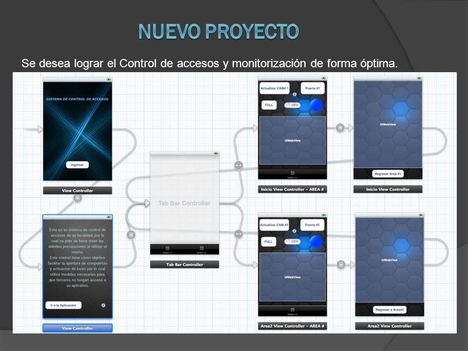 Se desea lograr el Control de accesos y monitorización de forma óptima.