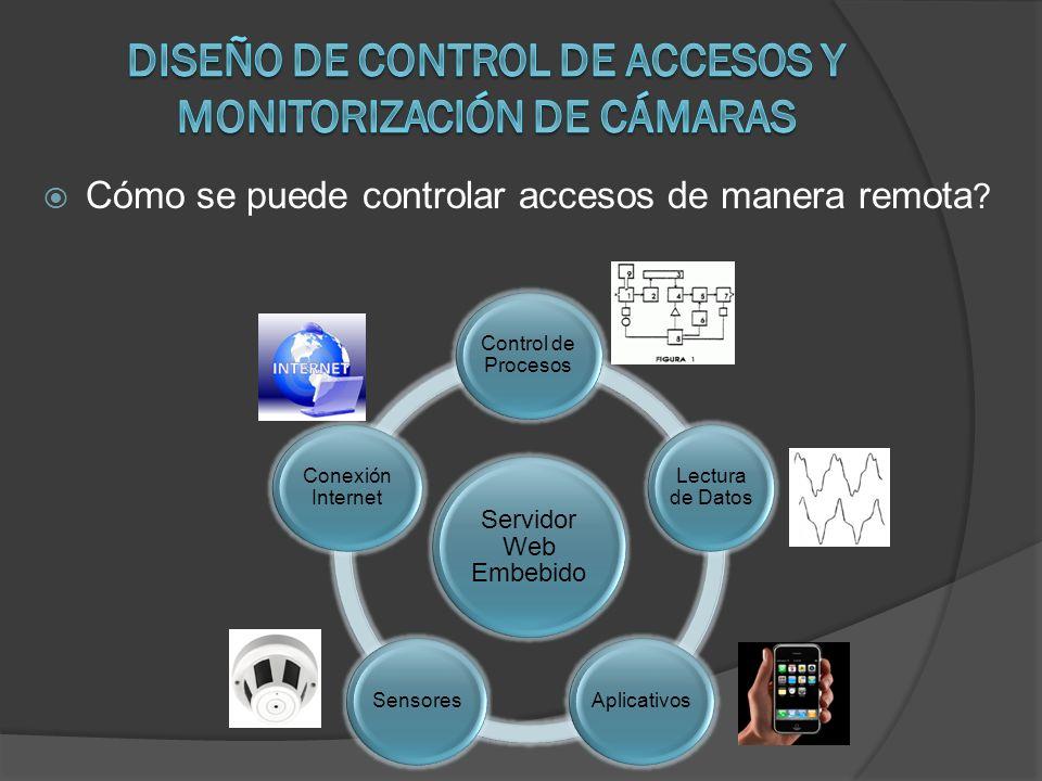 Cómo se puede controlar accesos de manera remota .