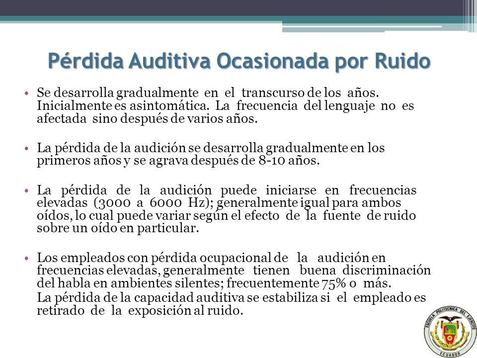 Pérdida Auditiva Ocasionada por Ruido Se desarrolla gradualmente en el transcurso de los años.