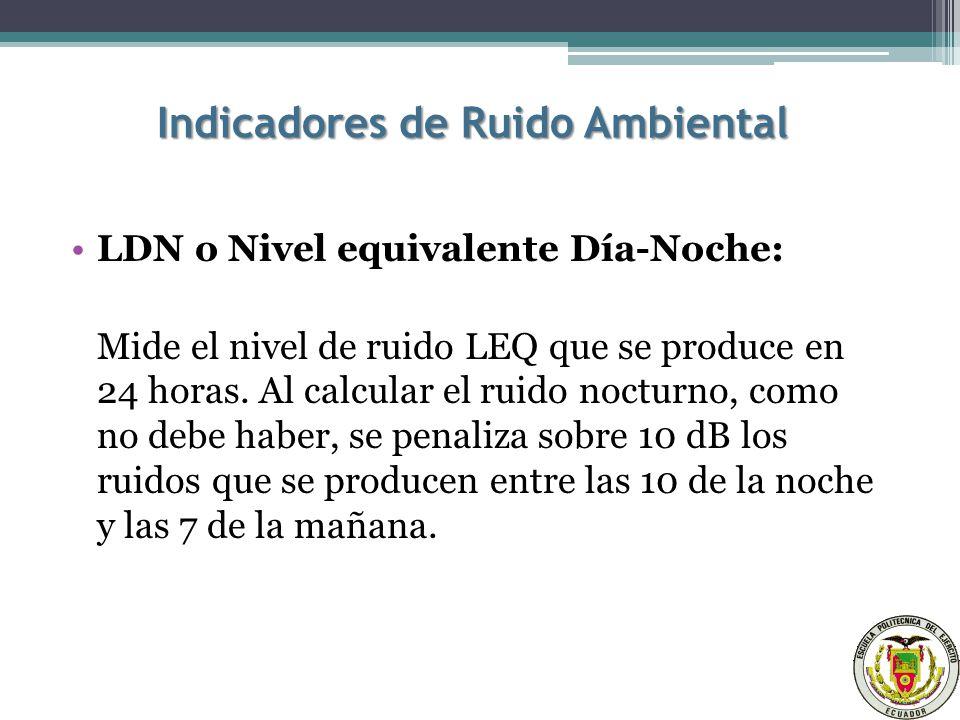 Indicadores de Ruido Ambiental LDN o Nivel equivalente Día-Noche: Mide el nivel de ruido LEQ que se produce en 24 horas.