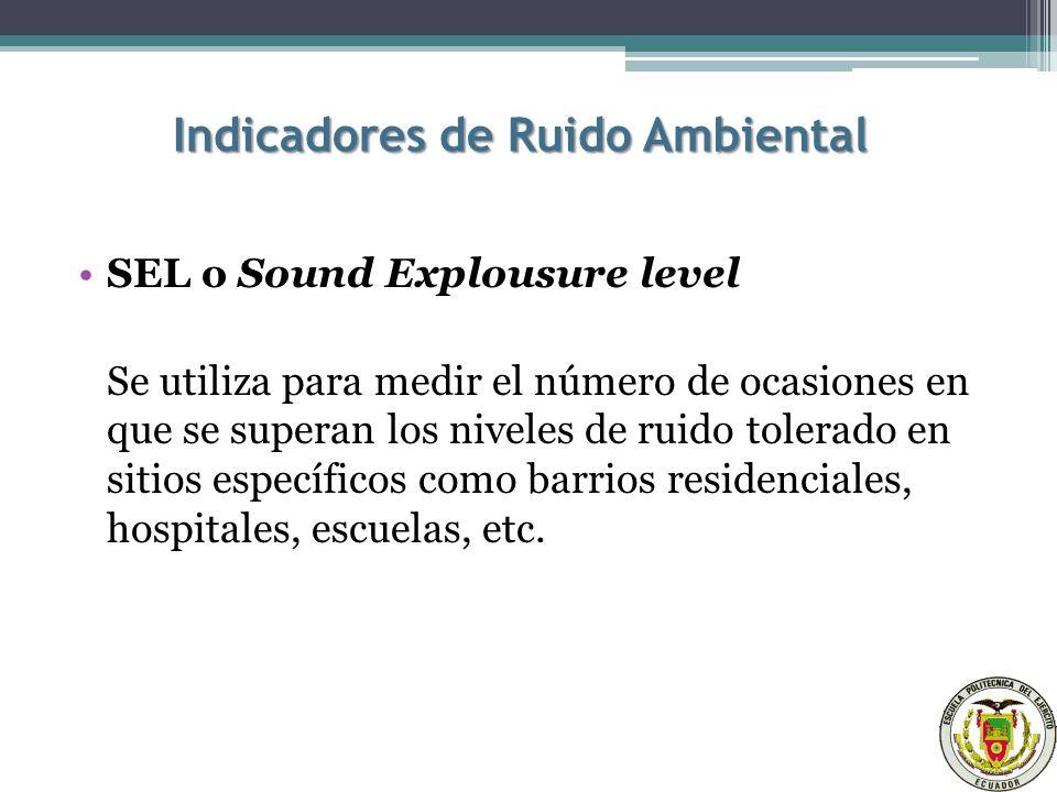 Indicadores de Ruido Ambiental SEL o Sound Explousure level Se utiliza para medir el número de ocasiones en que se superan los niveles de ruido tolerado en sitios específicos como barrios residenciales, hospitales, escuelas, etc.
