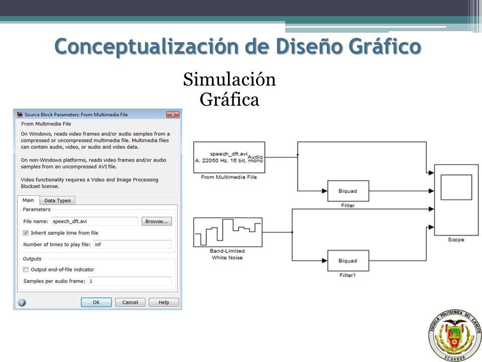 Conceptualización de Diseño Gráfico Simulación Gráfica