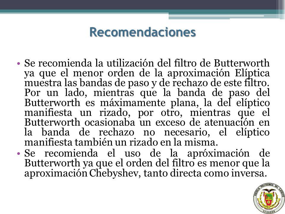 Recomendaciones Se recomienda la utilización del filtro de Butterworth ya que el menor orden de la aproximación Elíptica muestra las bandas de paso y de rechazo de este filtro.