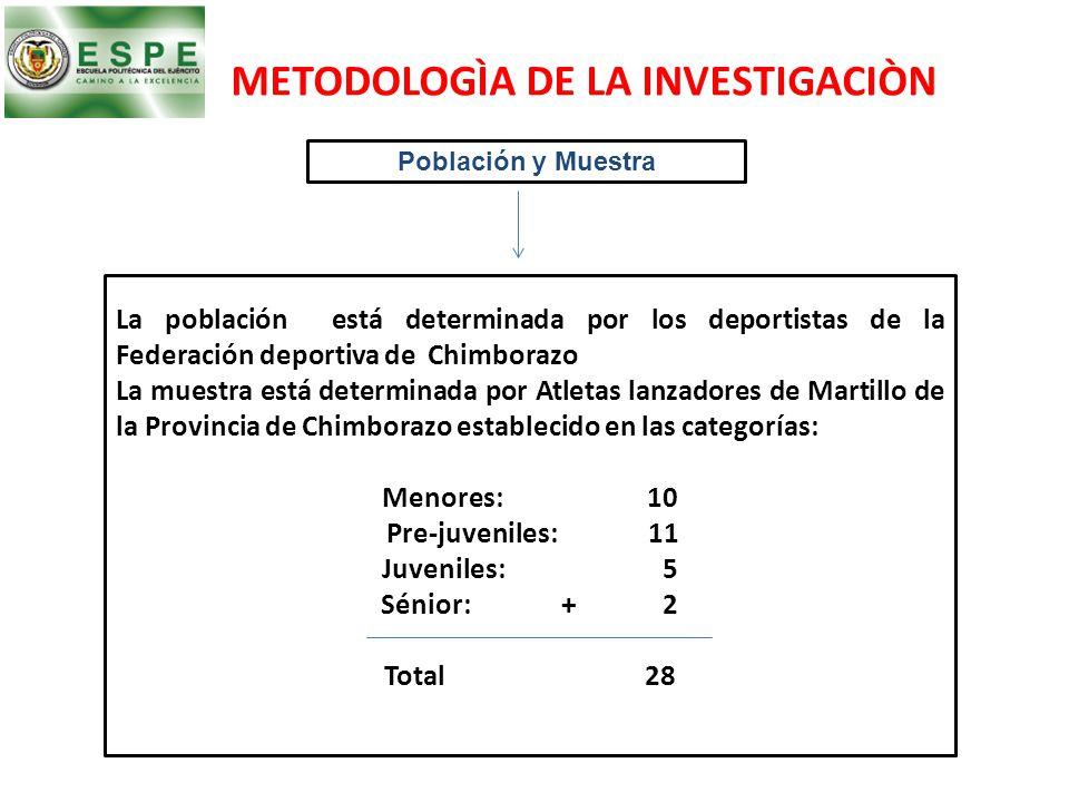 METODOLOGÌA DE LA INVESTIGACIÒN Población y Muestra La población está determinada por los deportistas de la Federación deportiva de Chimborazo La mues