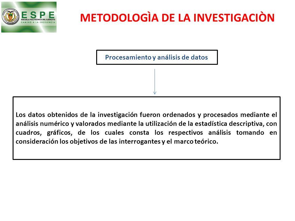 Procesamiento y análisis de datos Los datos obtenidos de la investigación fueron ordenados y procesados mediante el análisis numérico y valorados medi