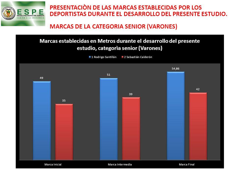 PRESENTACIÒN DE LAS MARCAS ESTABLECIDAS POR LOS DEPORTISTAS DURANTE EL DESARROLLO DEL PRESENTE ESTUDIO. MARCAS DE LA CATEGORIA SENIOR (VARONES)