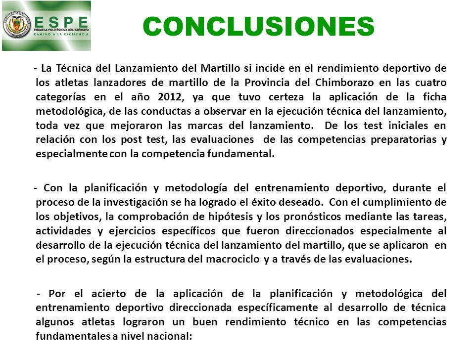 CONCLUSIONES - La Técnica del Lanzamiento del Martillo si incide en el rendimiento deportivo de los atletas lanzadores de martillo de la Provincia del