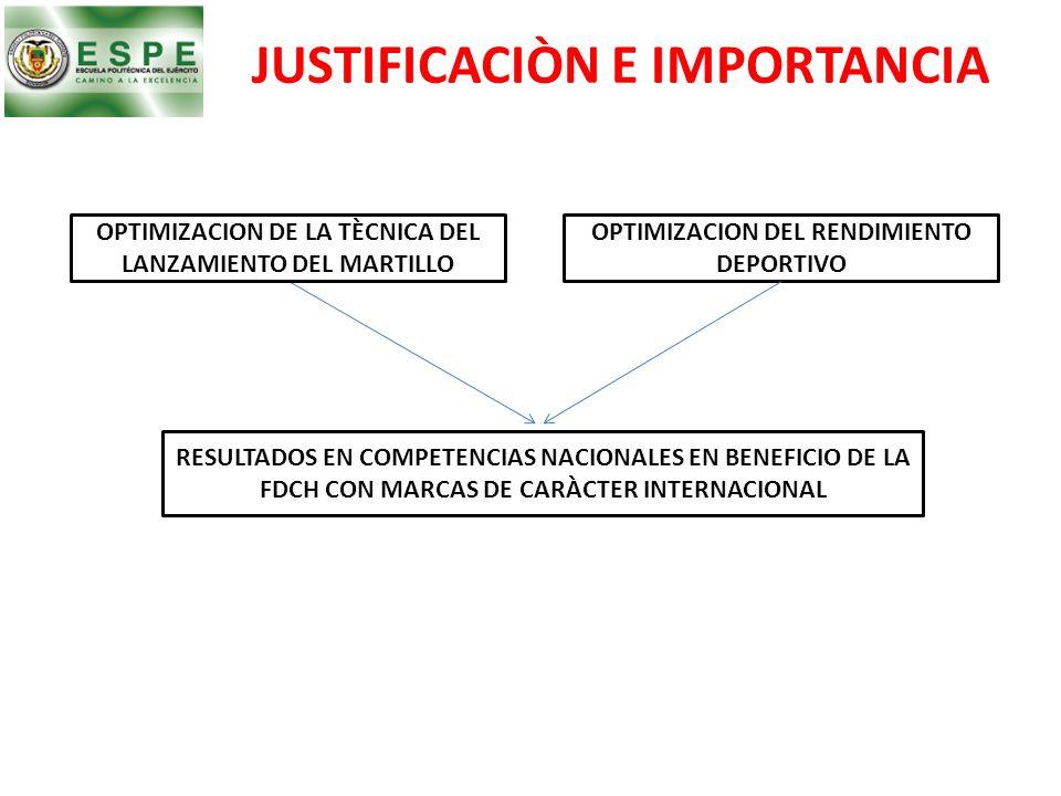 JUSTIFICACIÒN E IMPORTANCIA OPTIMIZACION DEL RENDIMIENTO DEPORTIVO RESULTADOS EN COMPETENCIAS NACIONALES EN BENEFICIO DE LA FDCH CON MARCAS DE CARÀCTE