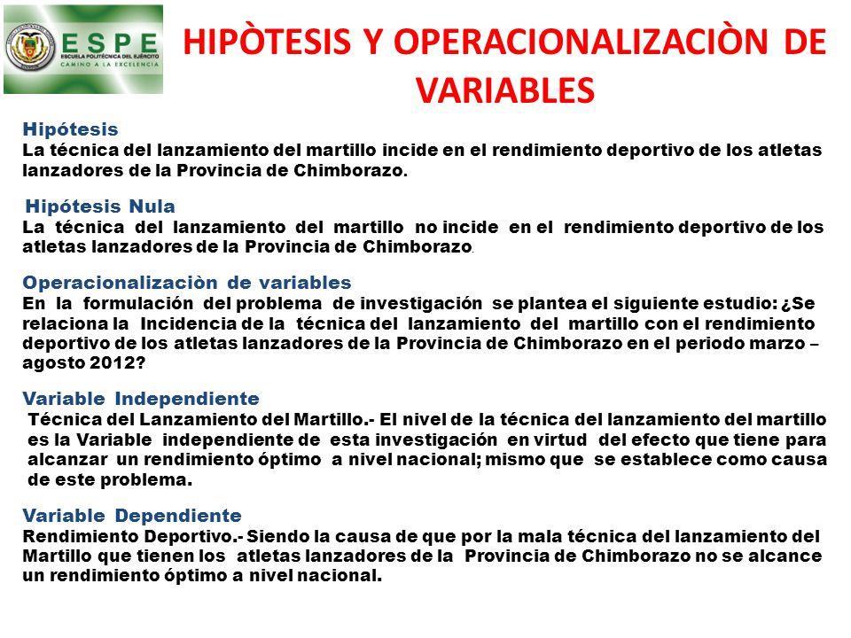Hipótesis La técnica del lanzamiento del martillo incide en el rendimiento deportivo de los atletas lanzadores de la Provincia de Chimborazo. Hipótesi
