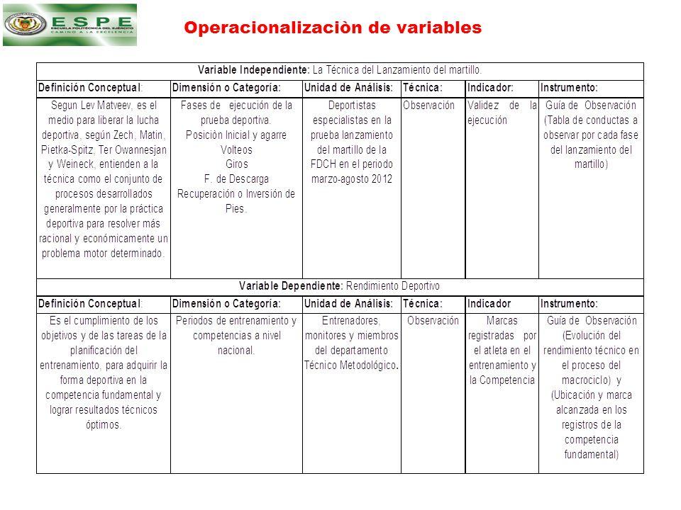 Operacionalizaciòn de variables