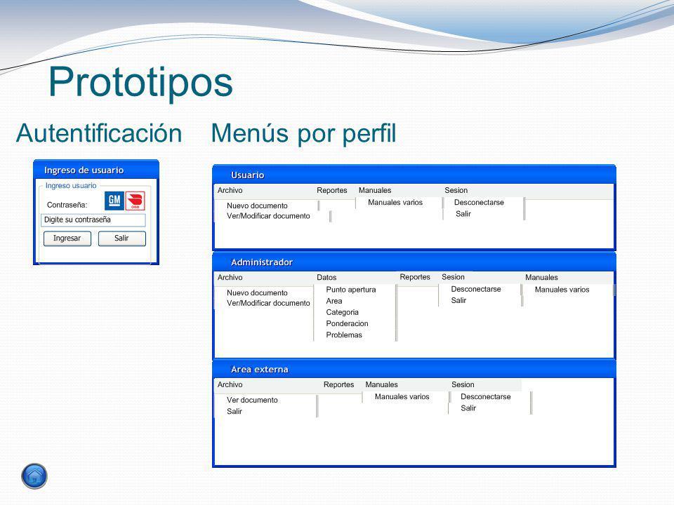 Prototipos Menús por perfilAutentificación