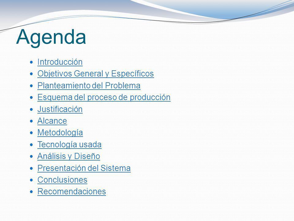Agenda Introducción Objetivos General y Específicos Planteamiento del Problema Esquema del proceso de producción Justificación Alcance Metodología Tec