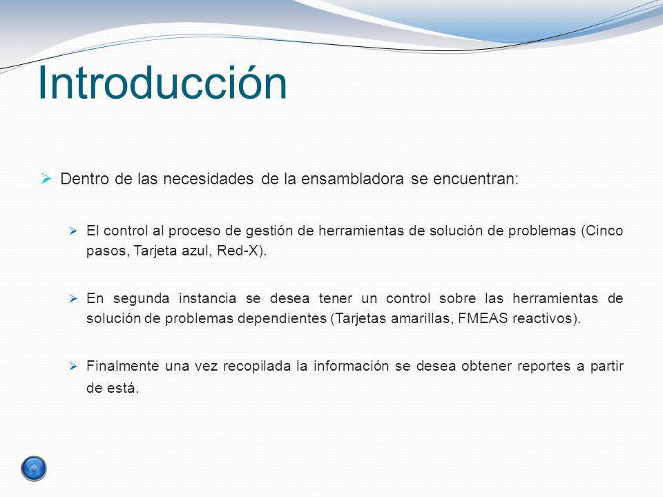 Introducción Dentro de las necesidades de la ensambladora se encuentran: El control al proceso de gestión de herramientas de solución de problemas (Ci