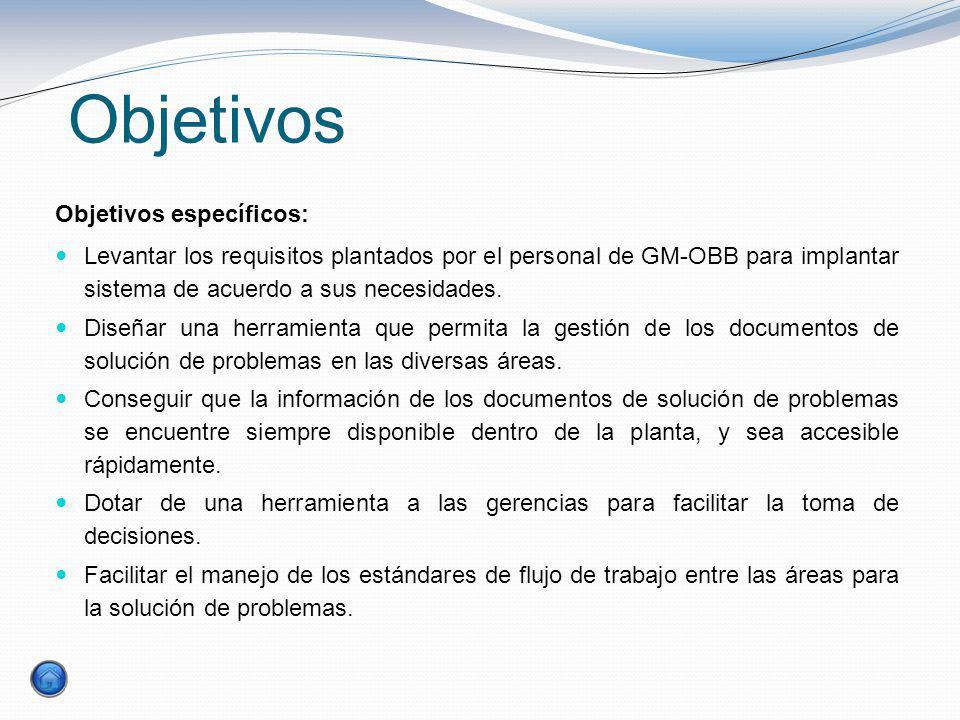 Objetivos Objetivos específicos: Levantar los requisitos plantados por el personal de GM-OBB para implantar sistema de acuerdo a sus necesidades. Dise