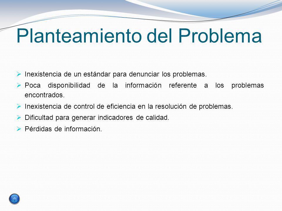 Inexistencia de un estándar para denunciar los problemas. Poca disponibilidad de la información referente a los problemas encontrados. Inexistencia de