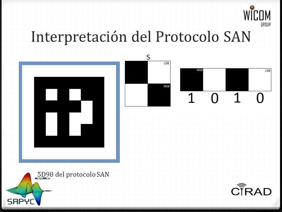 Interpretación del Protocolo SAN 5D98 del protocolo SAN