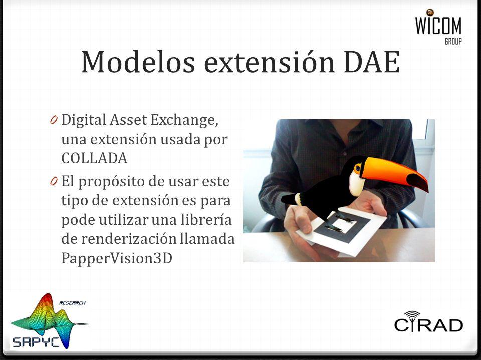 Modelos extensión DAE 0 Digital Asset Exchange, una extensión usada por COLLADA 0 El propósito de usar este tipo de extensión es para pode utilizar una librería de renderización llamada PapperVision3D