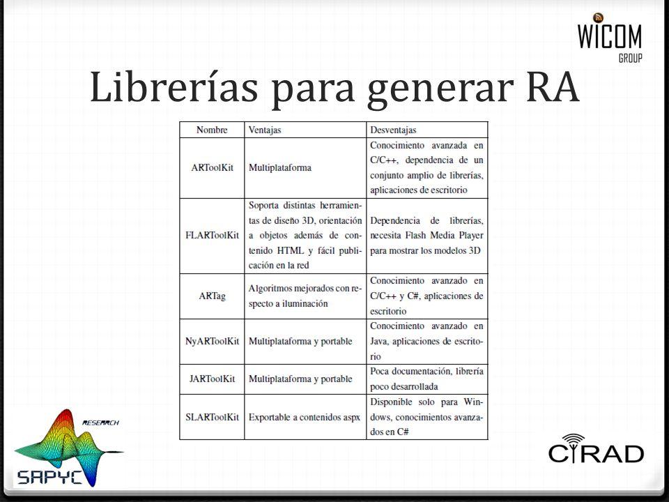 Librerías para generar RA