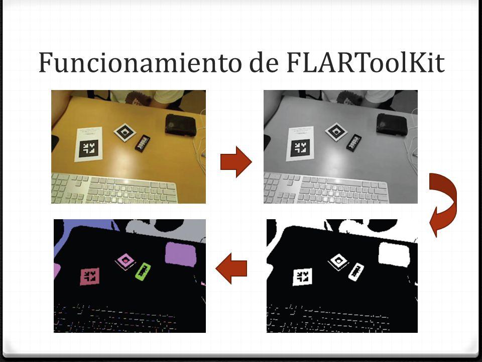 Funcionamiento de FLARToolKit