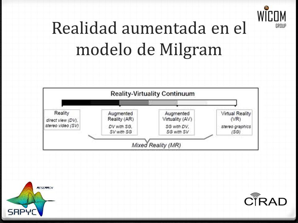 Realidad aumentada en el modelo de Milgram