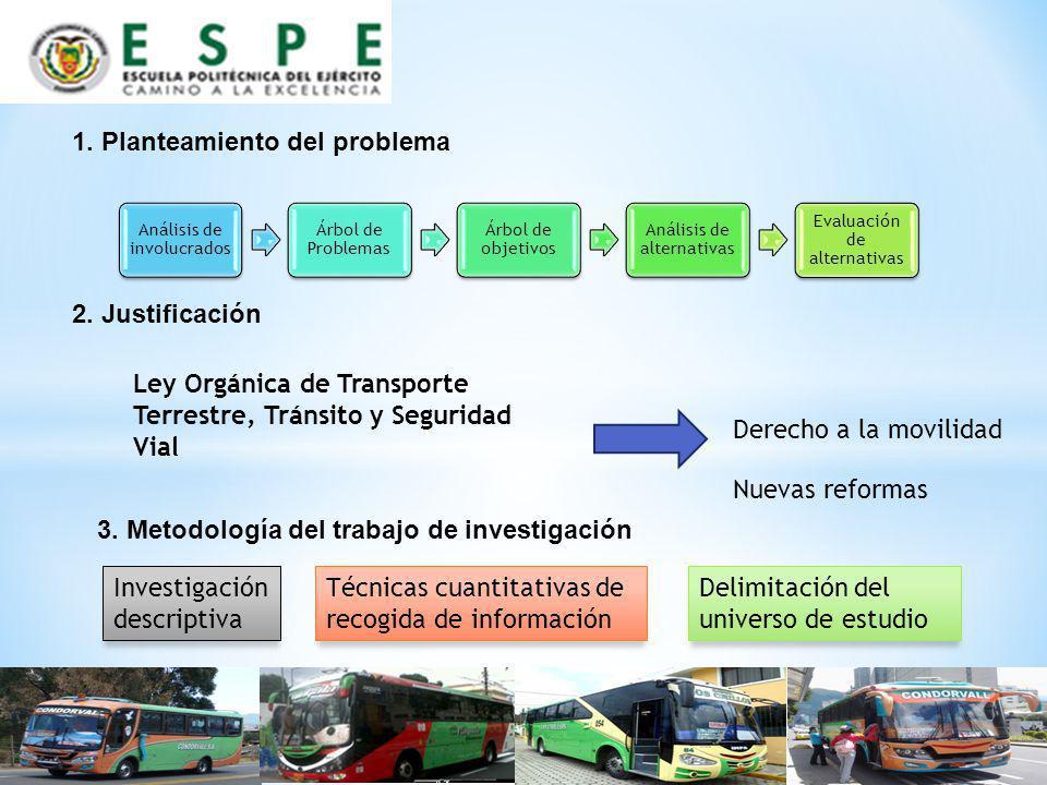 Análisis de involucrados Árbol de Problemas Árbol de objetivos Análisis de alternativas Evaluación de alternativas 1. Planteamiento del problema 2. Ju