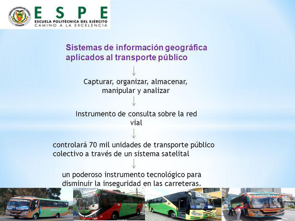 Sistemas de información geográfica aplicados al transporte público Capturar, organizar, almacenar, manipular y analizar Instrumento de consulta sobre