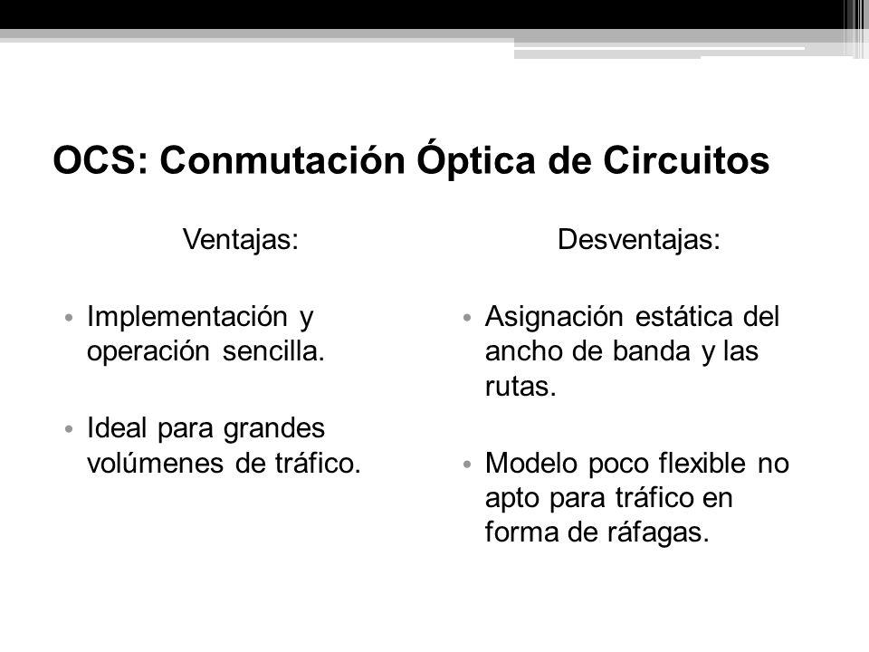 OPS: Conmutación Óptica de Paquetes La información es segmentada en paquetes, se genera una cabecera con toda la información necesaria para la transferencia del paquete y este es enviado.