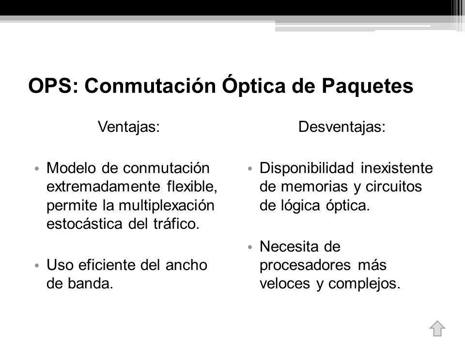OBS: lo mejor de la conmutación de circuitos y paquetes OBS combina las mejores características de OPS y OCS, evadiendo sus limitaciones.