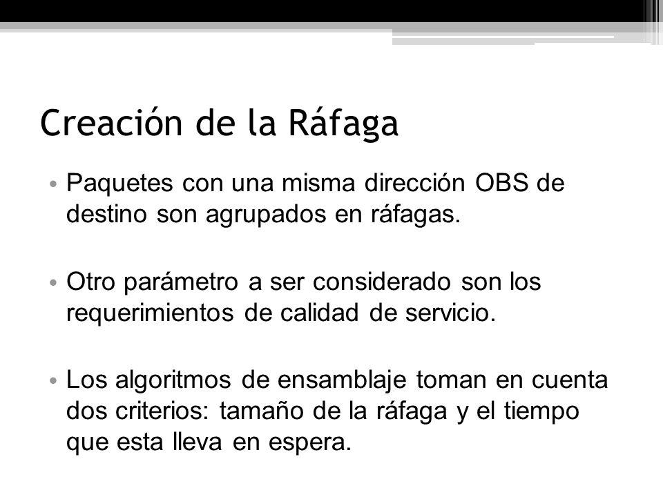 Creación de la Ráfaga: Forward Resource Reservation Algoritmo predictivo para la creación de ráfagas.