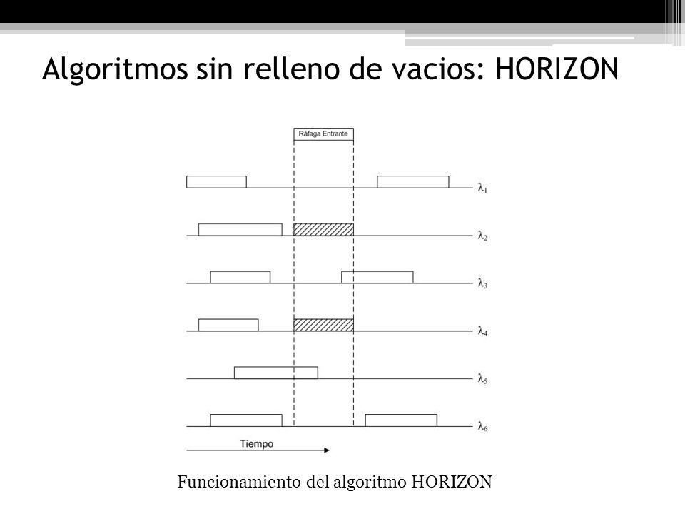 Algoritmos con relleno de vacios: LAUC-VF Funcionamiento del algoritmo LAUC-VF