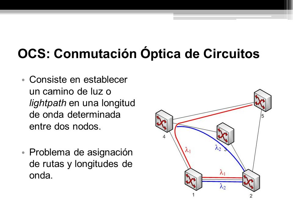 Ventajas: Implementación y operación sencilla.Ideal para grandes volúmenes de tráfico.