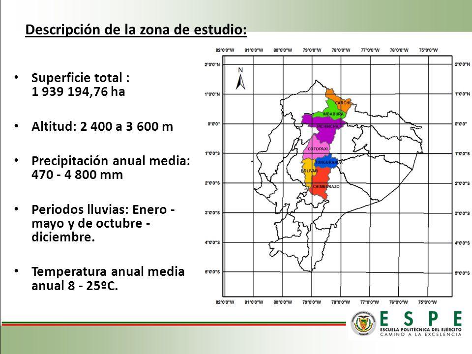 Superficie total : 1 939 194,76 ha Altitud: 2 400 a 3 600 m Precipitación anual media: 470 - 4 800 mm Periodos lluvias: Enero - mayo y de octubre - di