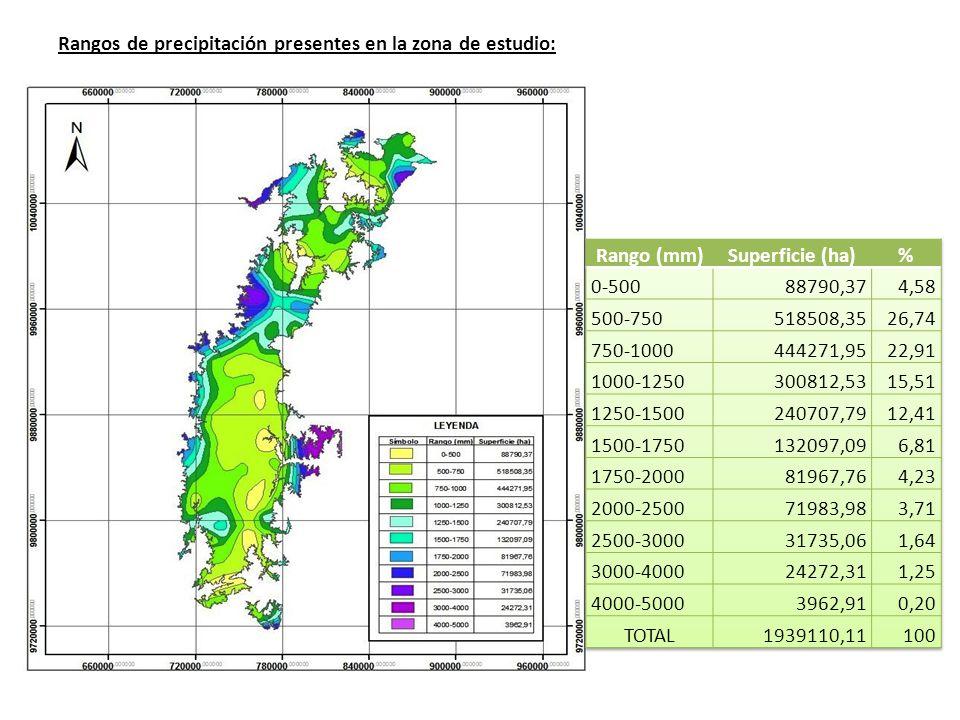 Rangos de precipitación presentes en la zona de estudio: