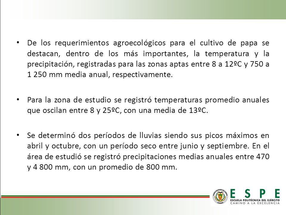 De los requerimientos agroecológicos para el cultivo de papa se destacan, dentro de los más importantes, la temperatura y la precipitación, registrada