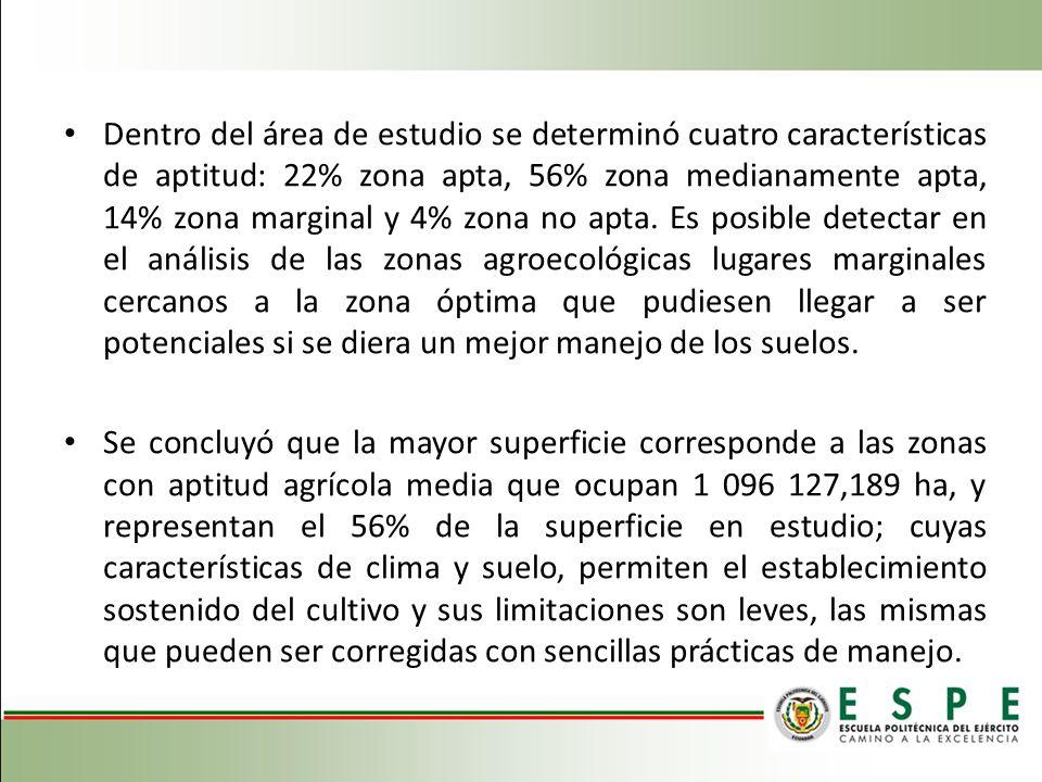 Dentro del área de estudio se determinó cuatro características de aptitud: 22% zona apta, 56% zona medianamente apta, 14% zona marginal y 4% zona no a