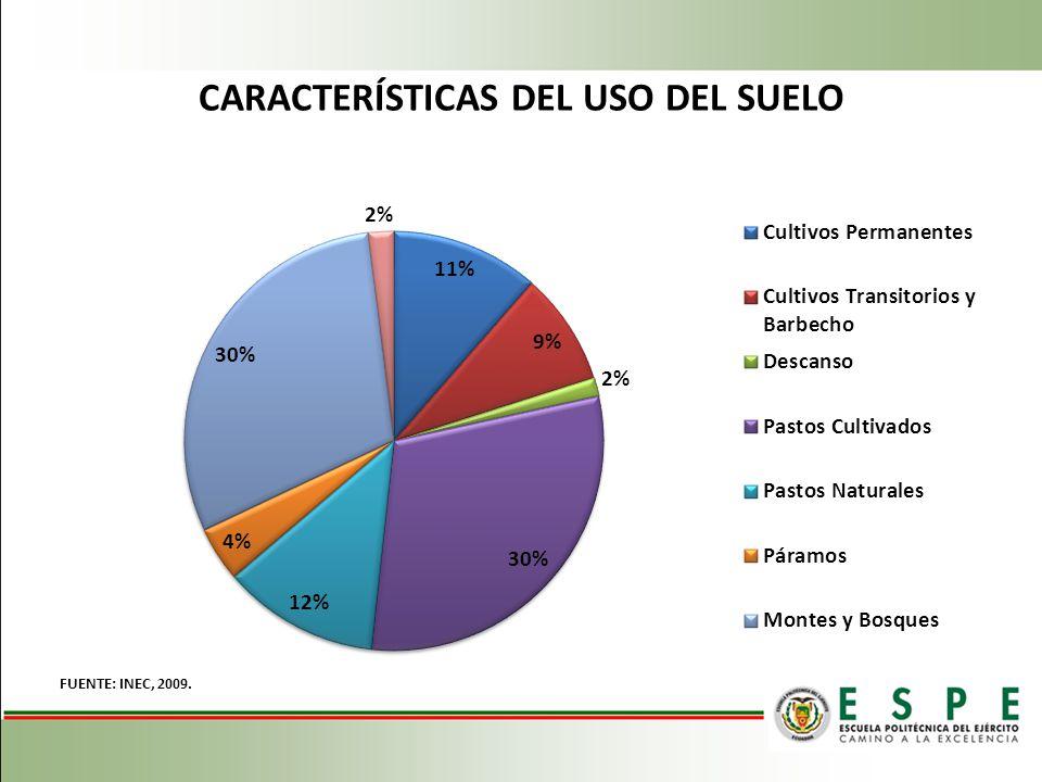 Zonificación agroecológica del cultivo de papa en las provincias del centro – norte de la Sierra ecuatoriana.