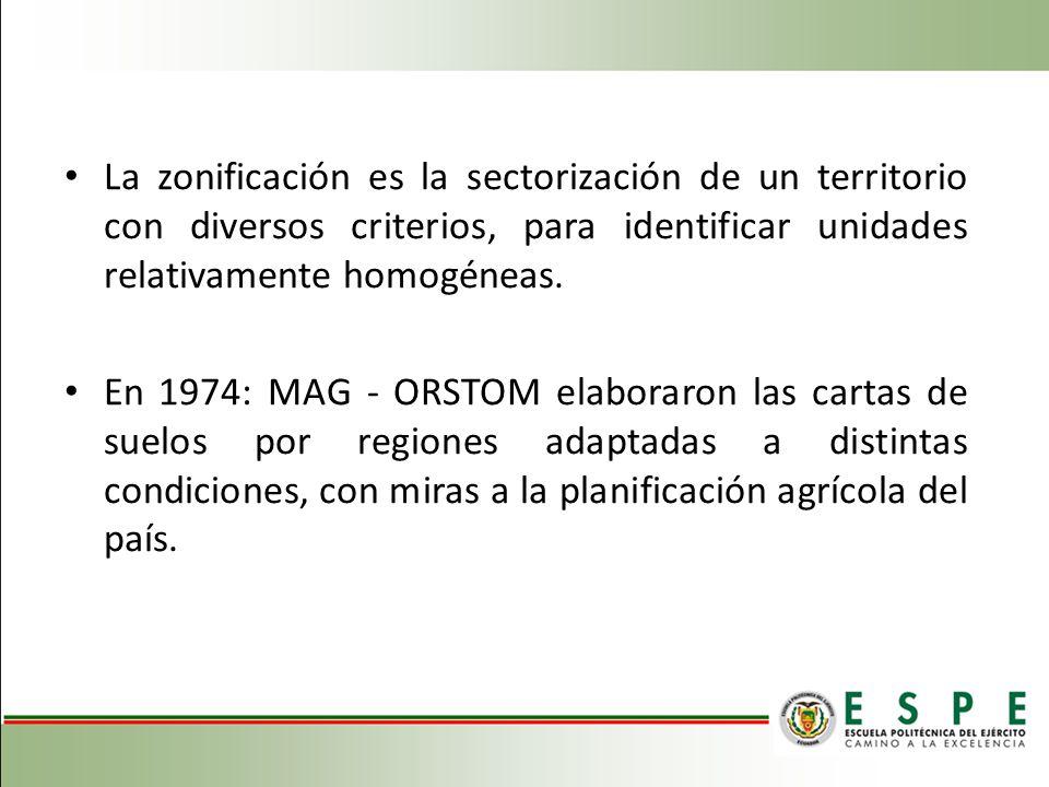 La zonificación es la sectorización de un territorio con diversos criterios, para identificar unidades relativamente homogéneas. En 1974: MAG - ORSTOM