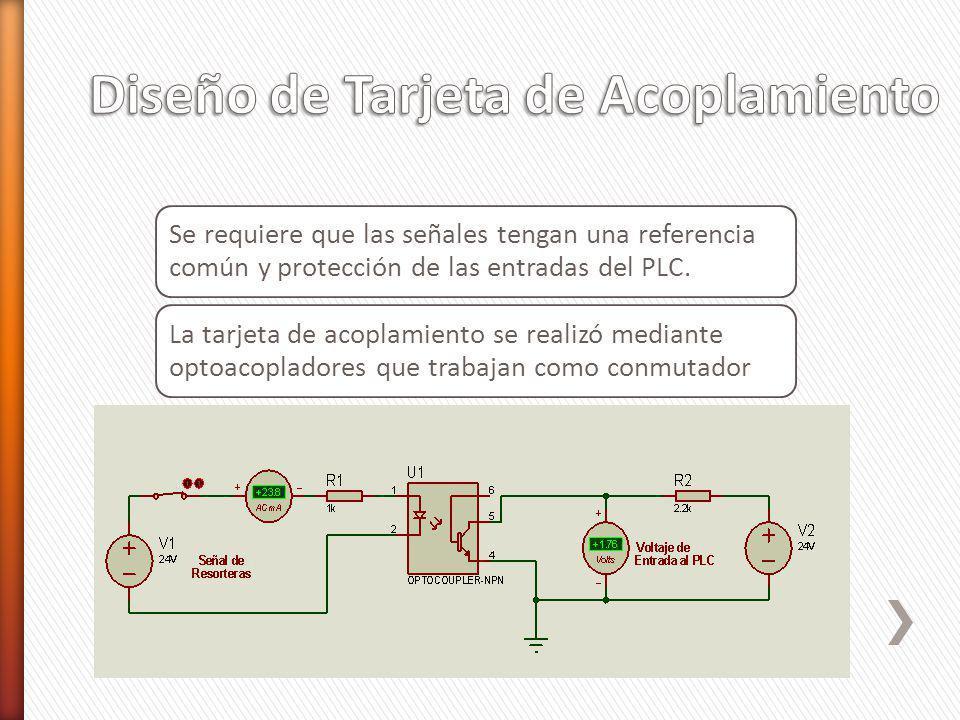 Se requiere que las señales tengan una referencia común y protección de las entradas del PLC. La tarjeta de acoplamiento se realizó mediante optoacopl
