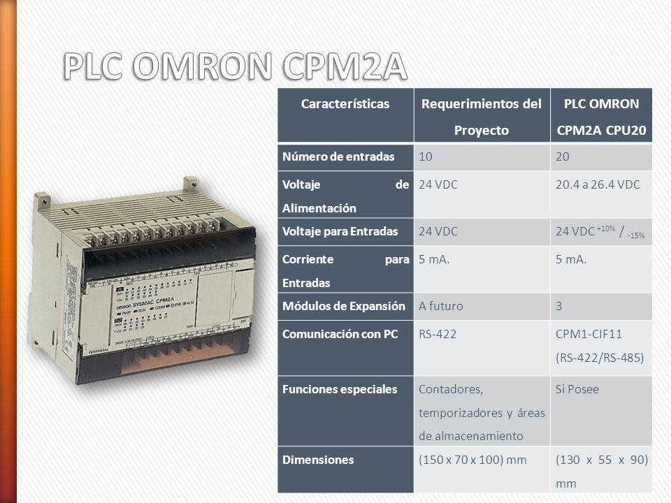 Características Requerimientos del Proyecto PLC OMRON CPM2A CPU20 Número de entradas1020 Voltaje de Alimentación 24 VDC20.4 a 26.4 VDC Voltaje para En