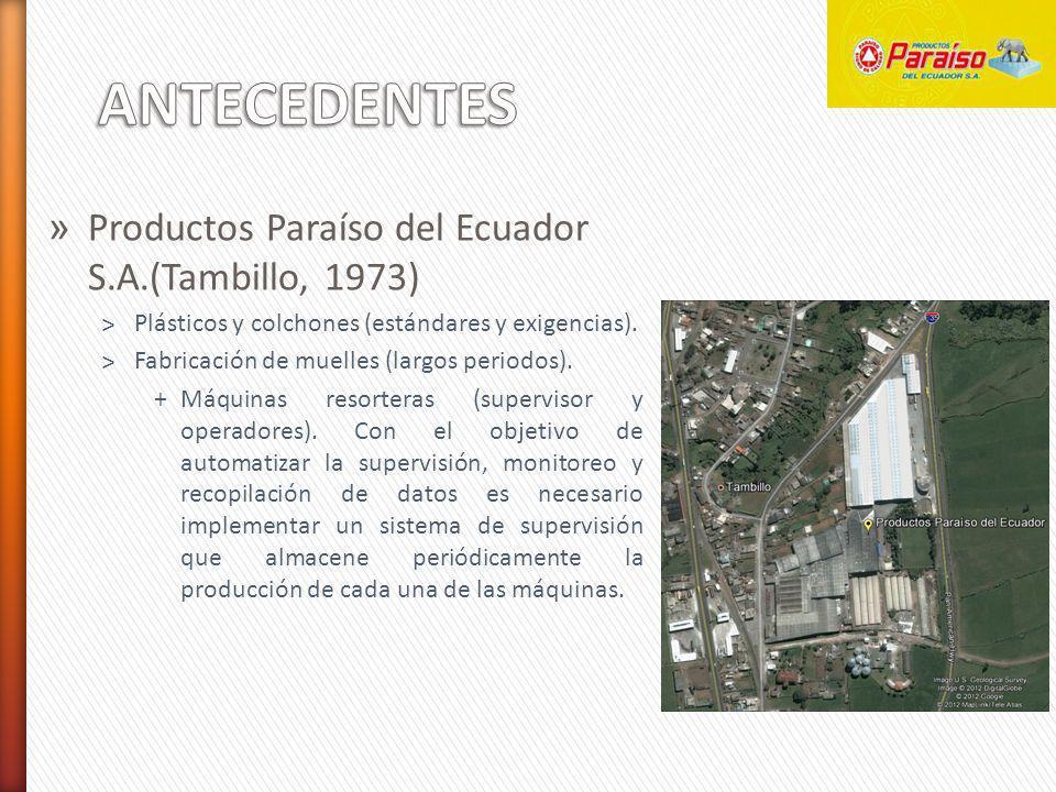 » Productos Paraíso del Ecuador S.A.(Tambillo, 1973) ˃Plásticos y colchones (estándares y exigencias). ˃Fabricación de muelles (largos periodos). +Máq