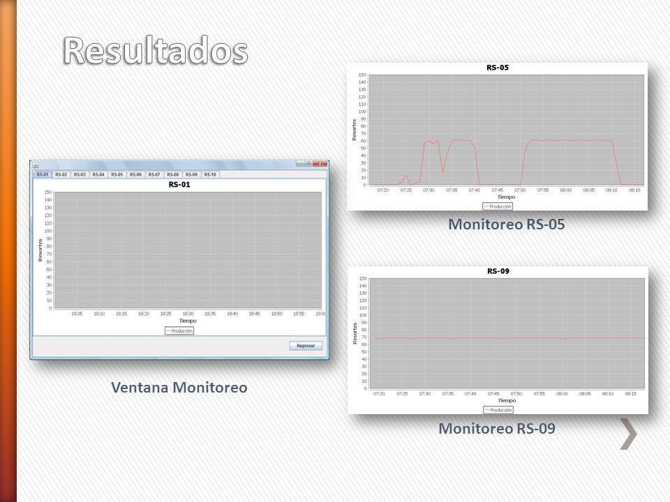 Ventana Monitoreo Monitoreo RS-05 Monitoreo RS-09