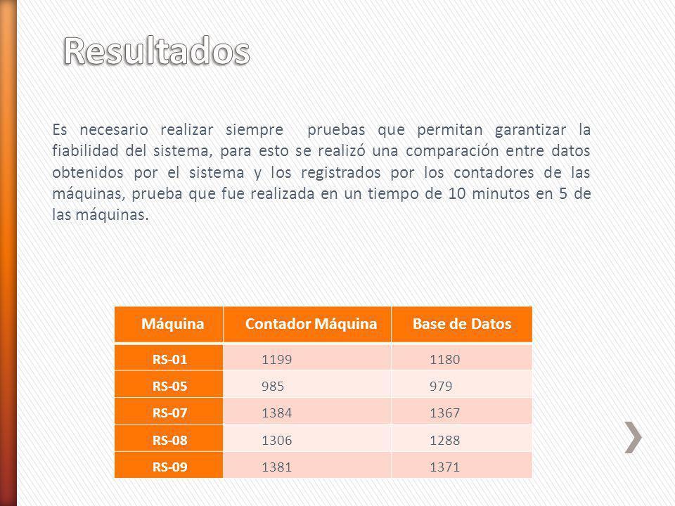 MáquinaContador MáquinaBase de Datos RS-0111991180 RS-05985979 RS-0713841367 RS-0813061288 RS-0913811371 Es necesario realizar siempre pruebas que per