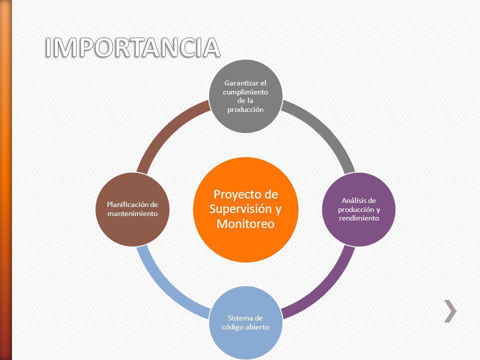 Proyecto de Supervisión y Monitoreo Garantizar el cumplimiento de la producción Análisis de producción y rendimiento Sistema de código abierto Planifi