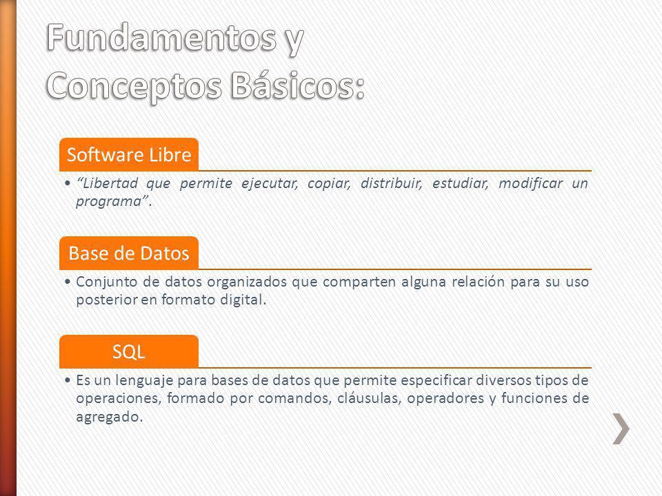 Software Libre Libertad que permite ejecutar, copiar, distribuir, estudiar, modificar un programa. Base de Datos Conjunto de datos organizados que com