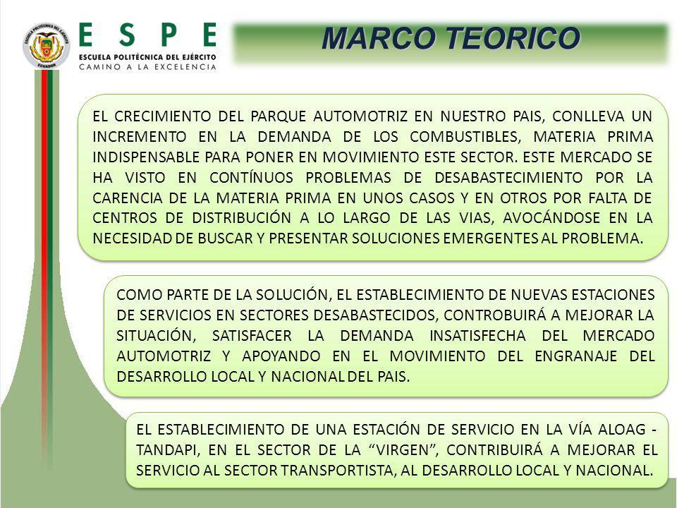 MARCO TEORICO EL CRECIMIENTO DEL PARQUE AUTOMOTRIZ EN NUESTRO PAIS, CONLLEVA UN INCREMENTO EN LA DEMANDA DE LOS COMBUSTIBLES, MATERIA PRIMA INDISPENSABLE PARA PONER EN MOVIMIENTO ESTE SECTOR.