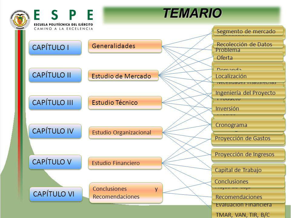 ESTUDIO ORGANIZACIONAL FUNCIONES Nº PERSONAL ADMINISTRADOR GENERAL1 CONDUCTOR / ENC.