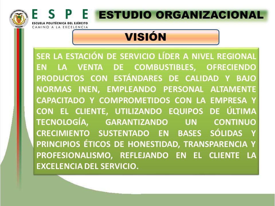 ESTUDIO ORGANIZACIONAL VISIÓN SER LA ESTACIÓN DE SERVICIO LÍDER A NIVEL REGIONAL EN LA VENTA DE COMBUSTIBLES, OFRECIENDO PRODUCTOS CON ESTÁNDARES DE CALIDAD Y BAJO NORMAS INEN, EMPLEANDO PERSONAL ALTAMENTE CAPACITADO Y COMPROMETIDOS CON LA EMPRESA Y CON EL CLIENTE, UTILIZANDO EQUIPOS DE ÚLTIMA TECNOLOGÍA, GARANTIZANDO UN CONTINUO CRECIMIENTO SUSTENTADO EN BASES SÓLIDAS Y PRINCIPIOS ÉTICOS DE HONESTIDAD, TRANSPARENCIA Y PROFESIONALISMO, REFLEJANDO EN EL CLIENTE LA EXCELENCIA DEL SERVICIO.