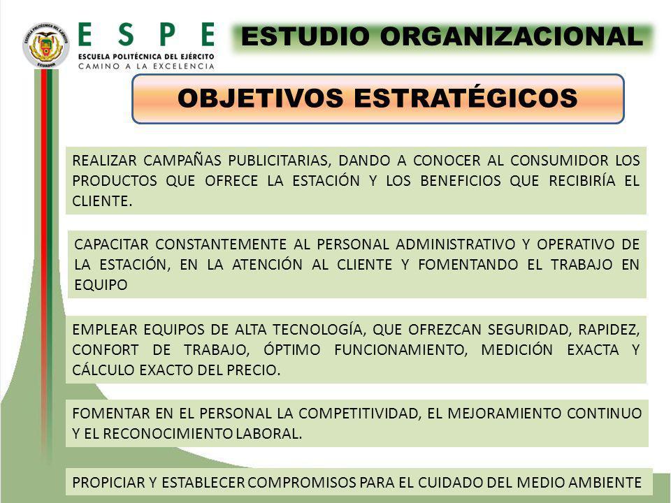 ESTUDIO ORGANIZACIONAL OBJETIVOS ESTRATÉGICOS REALIZAR CAMPAÑAS PUBLICITARIAS, DANDO A CONOCER AL CONSUMIDOR LOS PRODUCTOS QUE OFRECE LA ESTACIÓN Y LO
