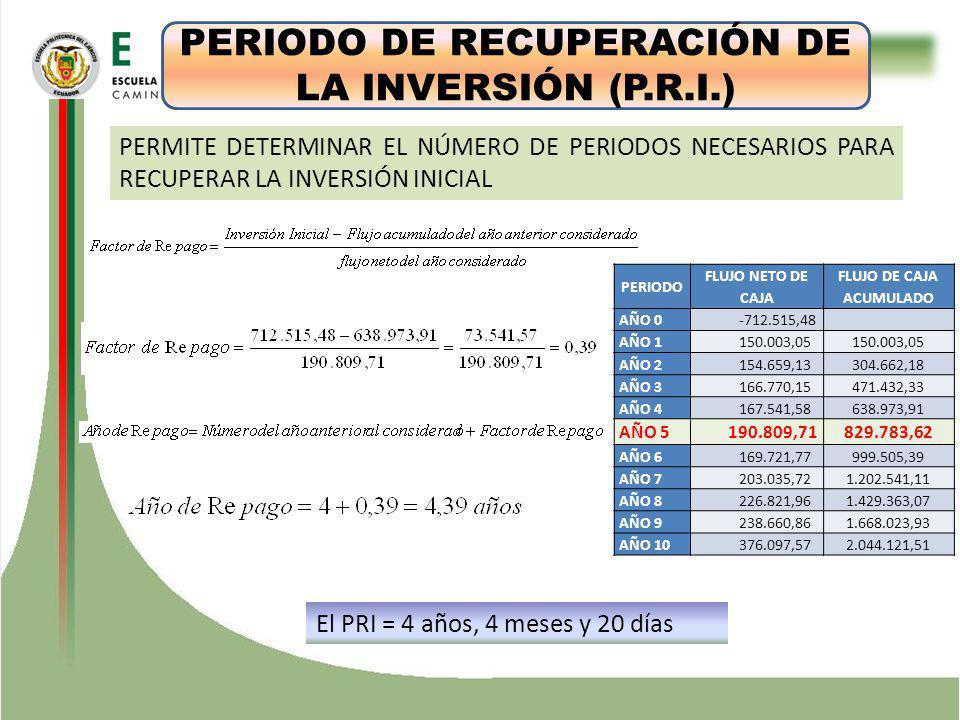 ESTUDIO TÉCNICO PERIODO DE RECUPERACIÓN DE LA INVERSIÓN (P.R.I.) PERMITE DETERMINAR EL NÚMERO DE PERIODOS NECESARIOS PARA RECUPERAR LA INVERSIÓN INICI